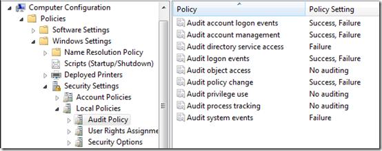 Audit Subcatagories 0