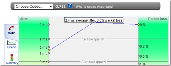 ISP Speed.Cox.VoIP