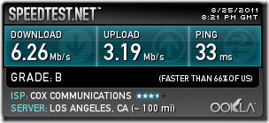 ISP Speed.Cox