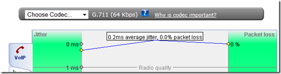 ISP Speed.DSL Extreme.VoIP