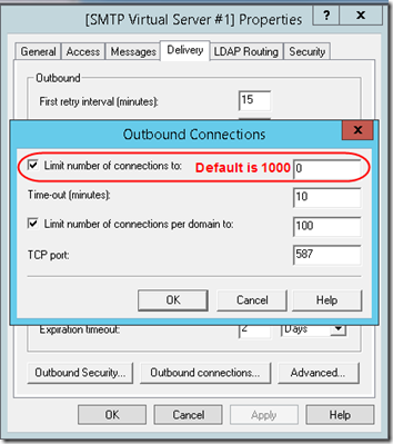 smtp connections