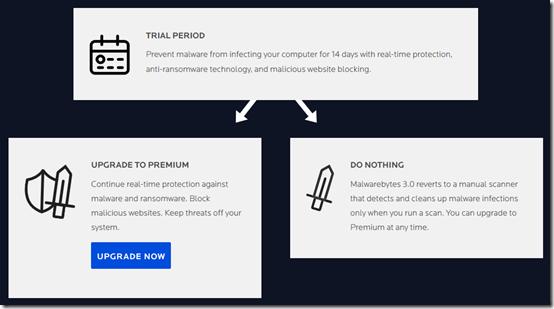 Malwarebytes 3 Upgrade Starts Premium Trial | MCB Systems