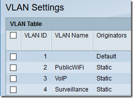 Tomato Cisco VLAN 5