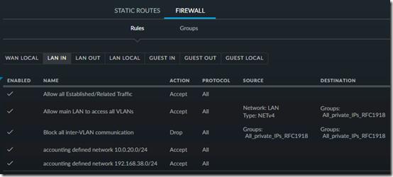 USG Firewall 2