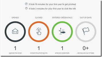 Phishing Test 5